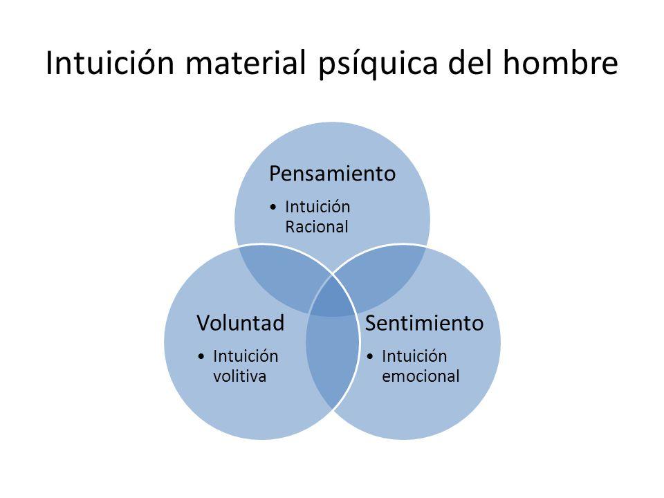 Intuición material psíquica del hombre