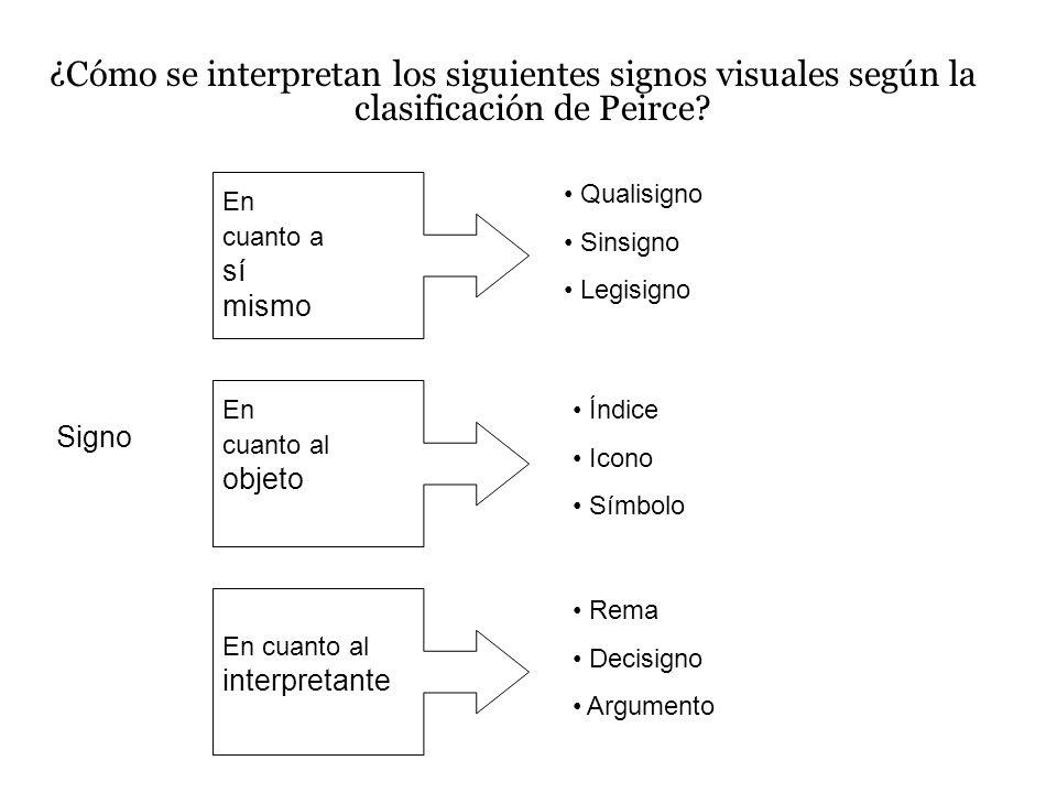 ¿Cómo se interpretan los siguientes signos visuales según la clasificación de Peirce