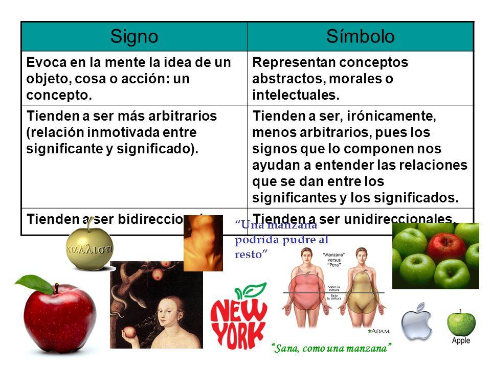 Signo Símbolo. Evoca en la mente la idea de un objeto, cosa o acción: un concepto. Representan conceptos abstractos, morales o intelectuales.