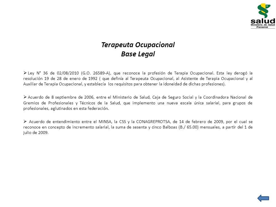 Perfecto Asistente Terapeuta Ocupacional Friso - Anatomía de Las ...