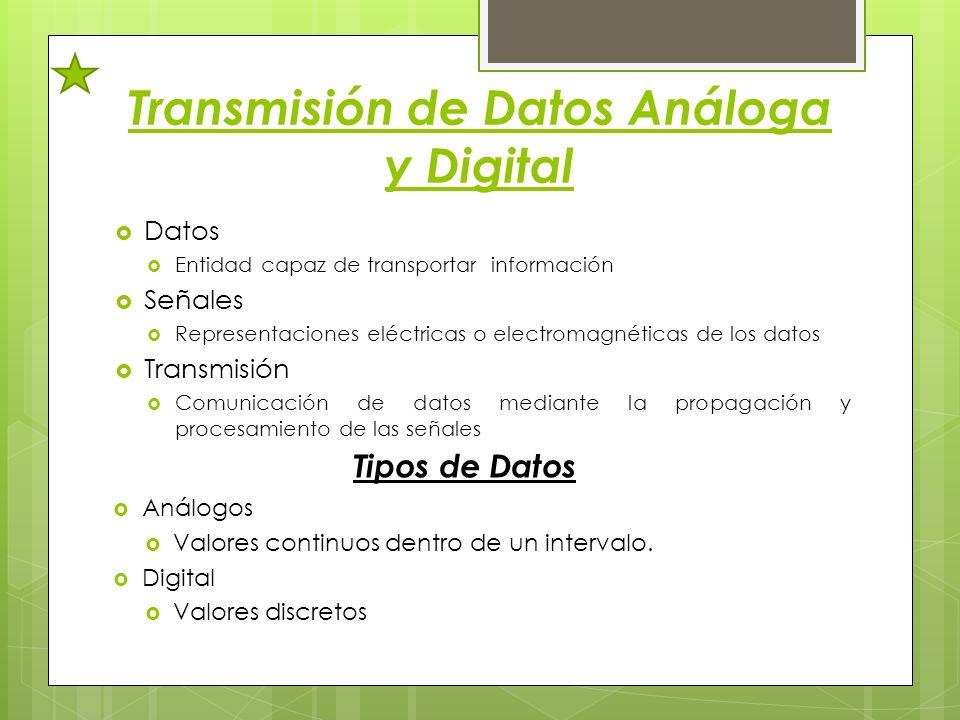 Transmisión de Datos Análoga y Digital