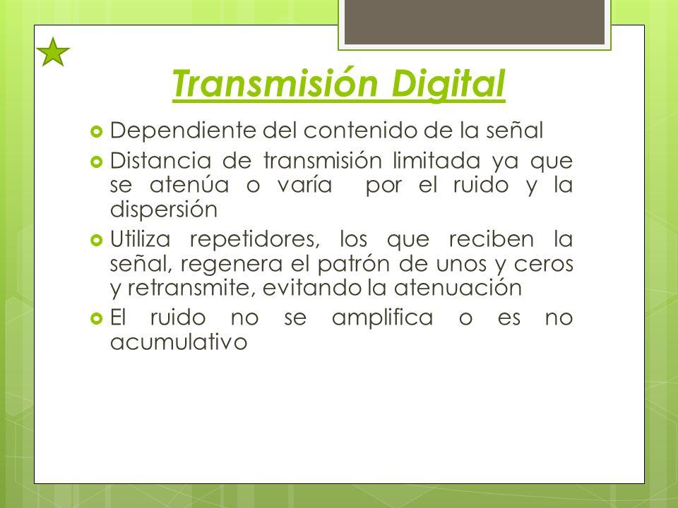 Transmisión Digital Dependiente del contenido de la señal