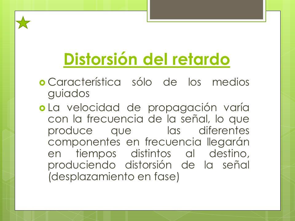 Distorsión del retardo