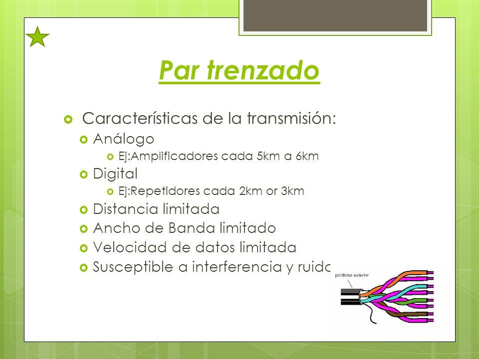 Par trenzado Características de la transmisión: Análogo Digital