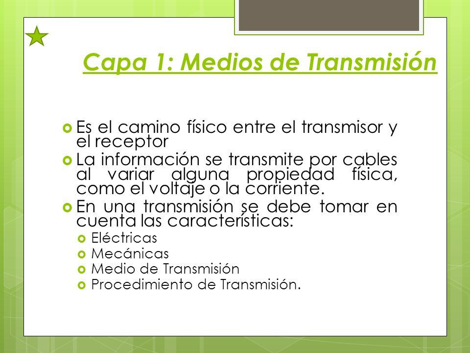 Capa 1: Medios de Transmisión