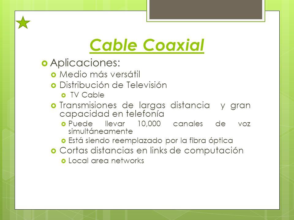 Cable Coaxial Aplicaciones: Medio más versátil