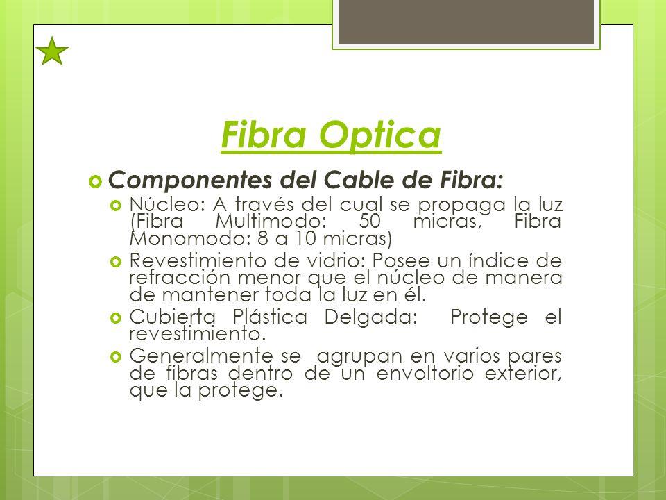 Fibra Optica Componentes del Cable de Fibra: