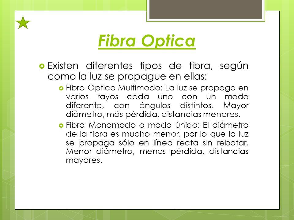 Fibra Optica Existen diferentes tipos de fibra, según como la luz se propague en ellas: