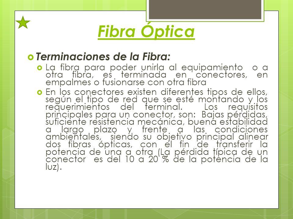Fibra Óptica Terminaciones de la Fibra: