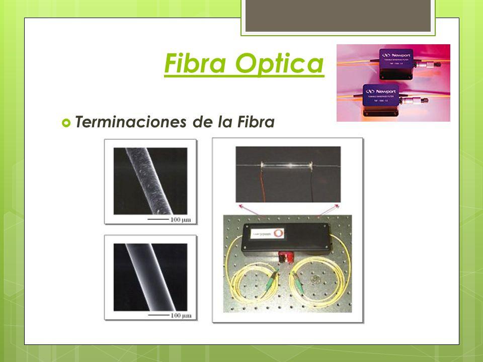 Fibra Optica Terminaciones de la Fibra