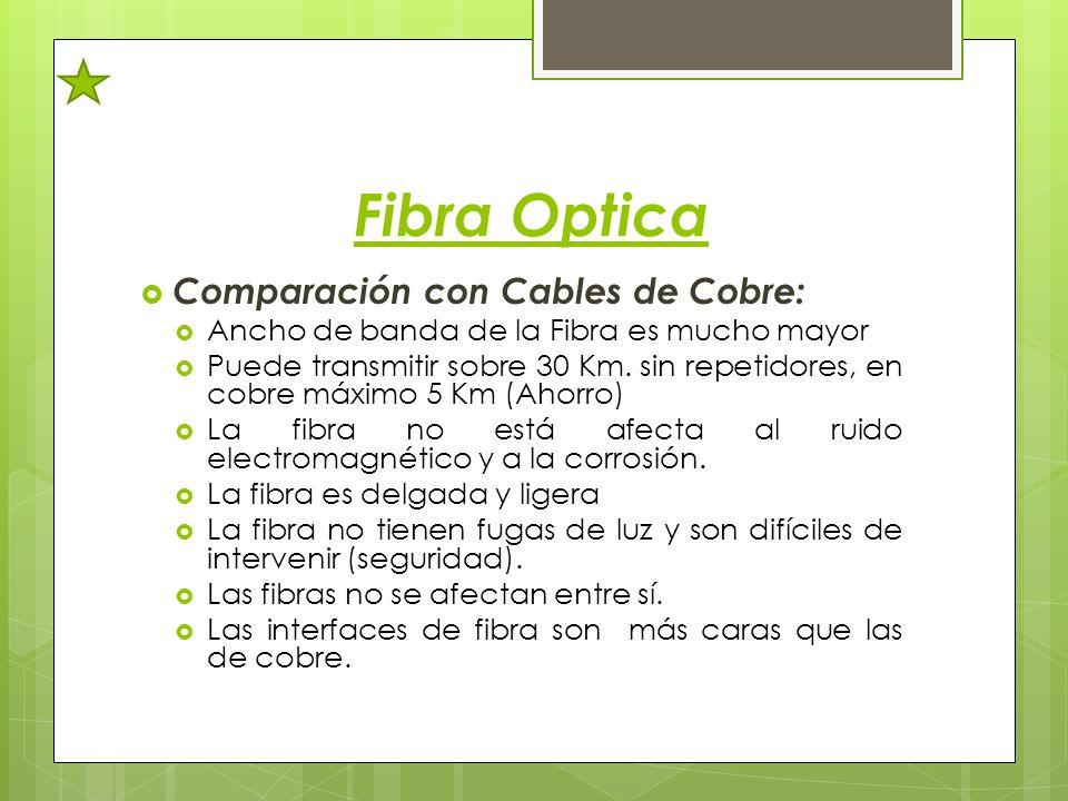 Fibra Optica Comparación con Cables de Cobre: