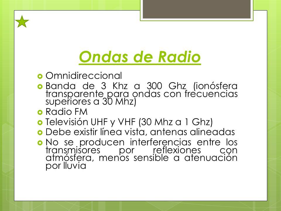 Ondas de Radio Omnidireccional