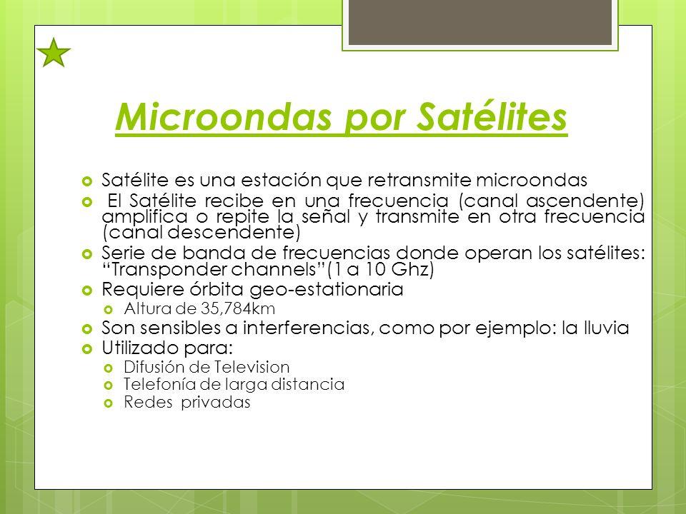 Microondas por Satélites