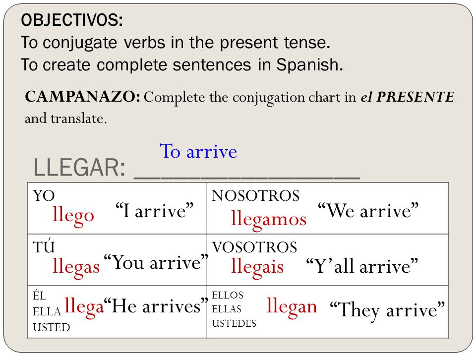 objectivos  to recognize verbs in spanish