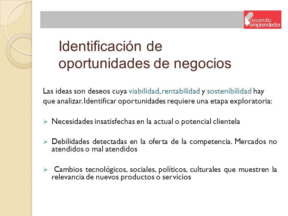 Identificación de oportunidades de negocios