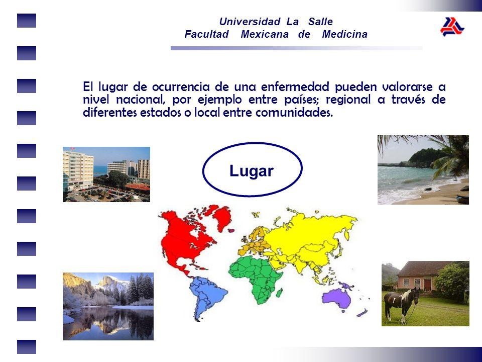 El lugar de ocurrencia de una enfermedad pueden valorarse a nivel nacional, por ejemplo entre países; regional a través de diferentes estados o local entre comunidades.