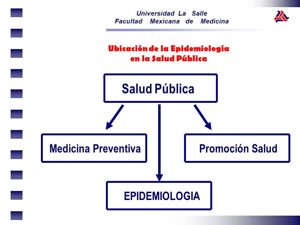 Ubicación de la Epidemiología en la Salud Pública
