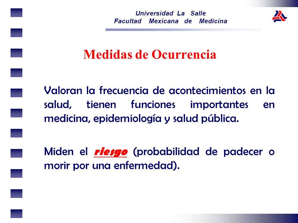 Medidas de Ocurrencia Valoran la frecuencia de acontecimientos en la salud, tienen funciones importantes en medicina, epidemiología y salud pública.