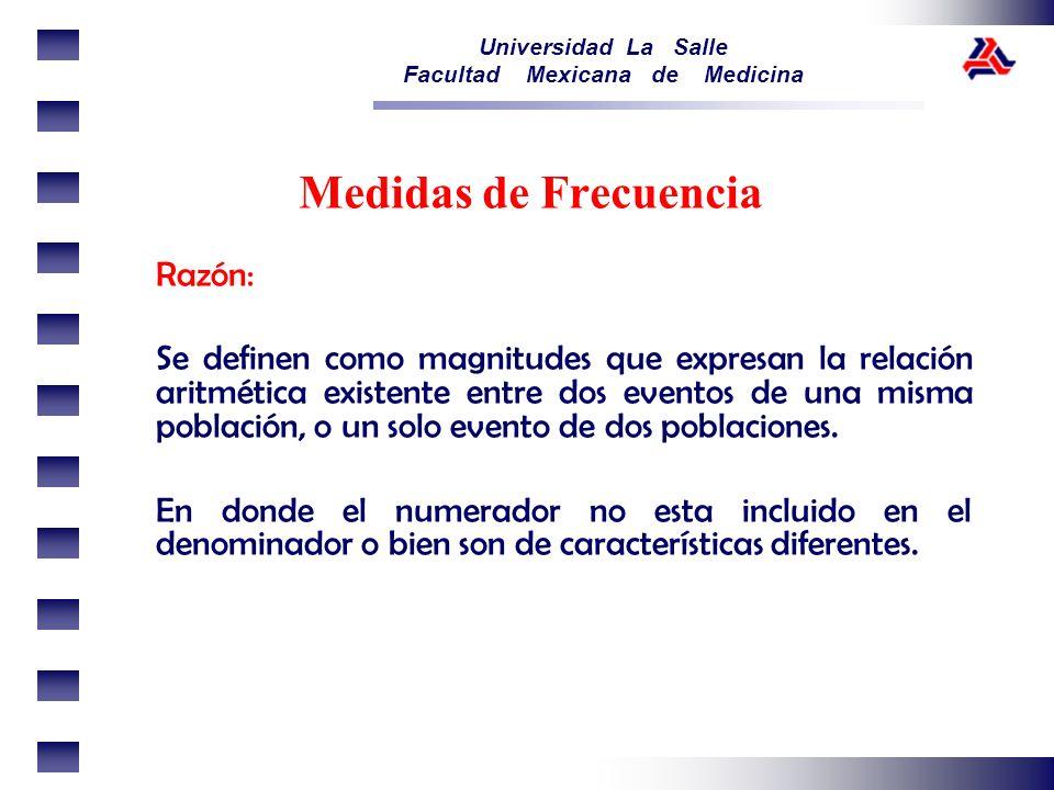 Medidas de Frecuencia Razón: