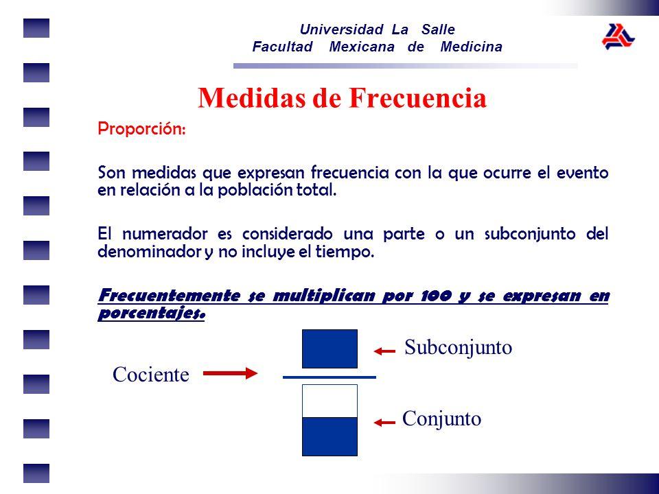 Medidas de Frecuencia Subconjunto Cociente Conjunto Proporción: