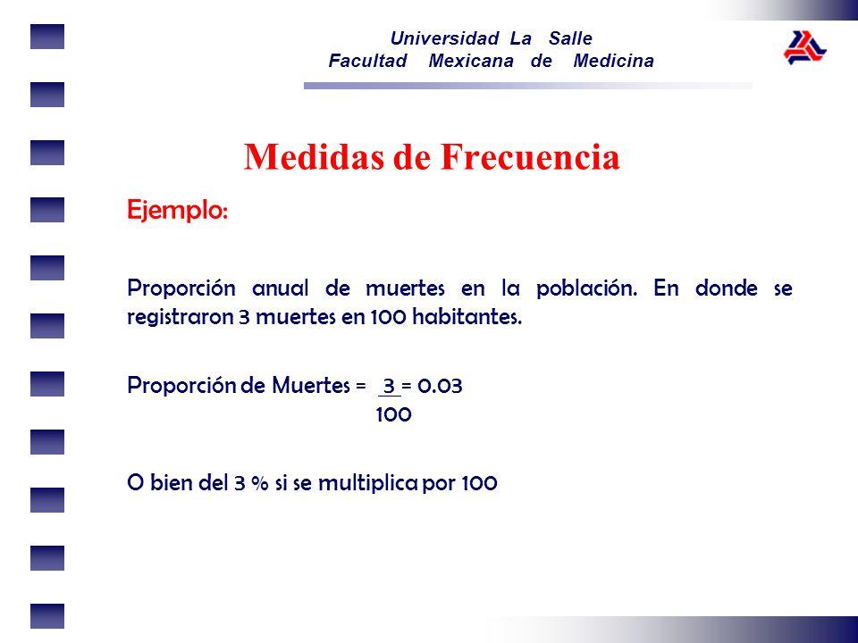 Medidas de Frecuencia Ejemplo: