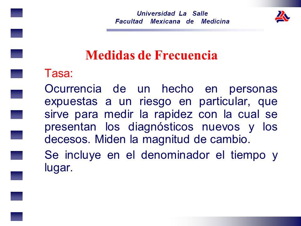 Medidas de Frecuencia Tasa: