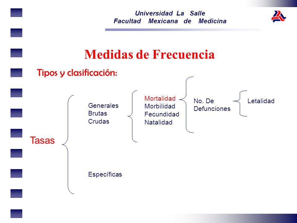 Medidas de Frecuencia Tipos y clasificación: Tasas Mortalidad