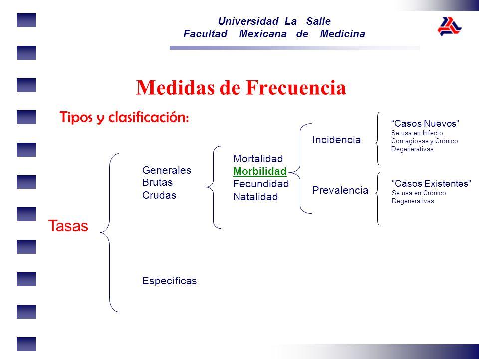 Medidas de Frecuencia Tipos y clasificación: Tasas Incidencia