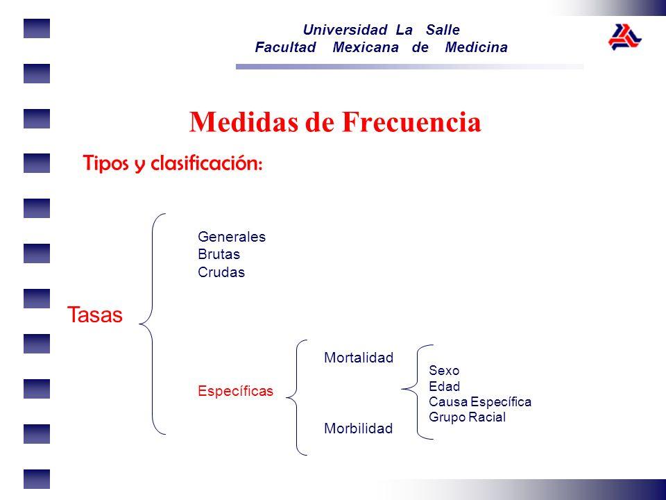 Medidas de Frecuencia Tipos y clasificación: Tasas Generales Brutas