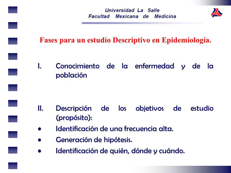 Fases para un estudio Descriptivo en Epidemiología.