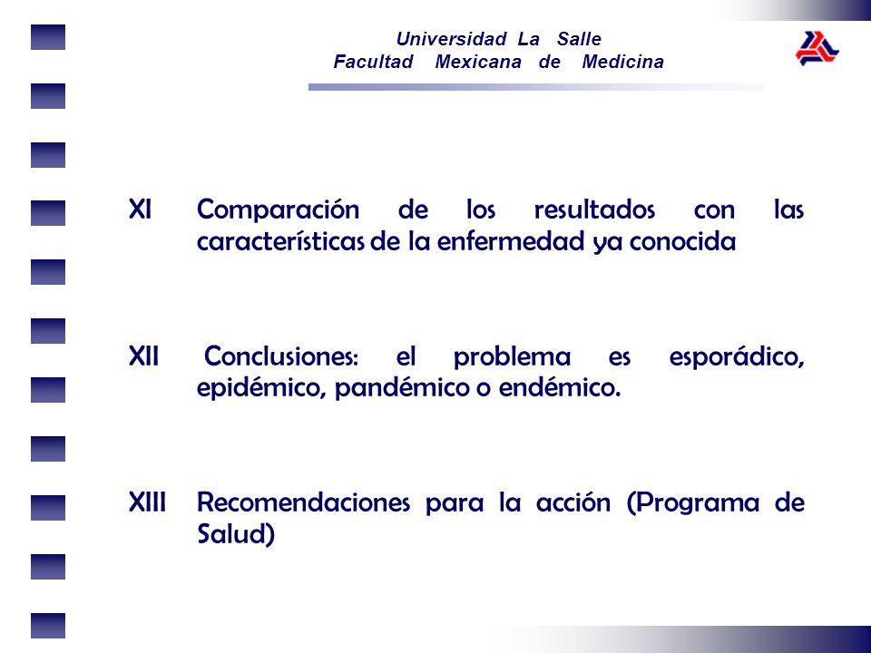 XI Comparación de los resultados con las características de la enfermedad ya conocida