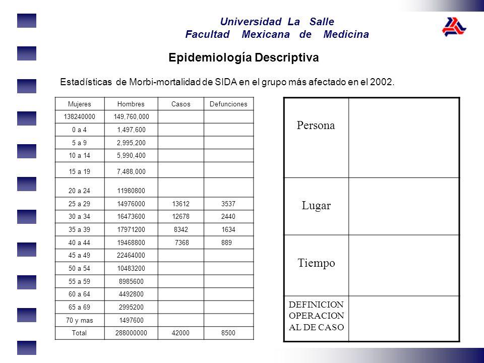 Epidemiología Descriptiva