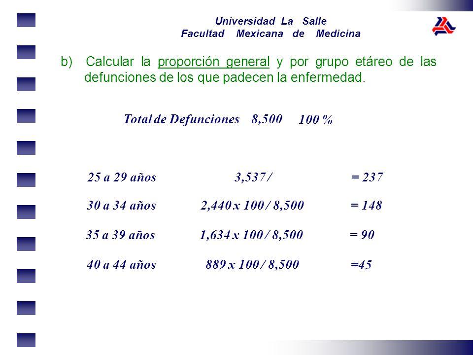 b) Calcular la proporción general y por grupo etáreo de las defunciones de los que padecen la enfermedad.