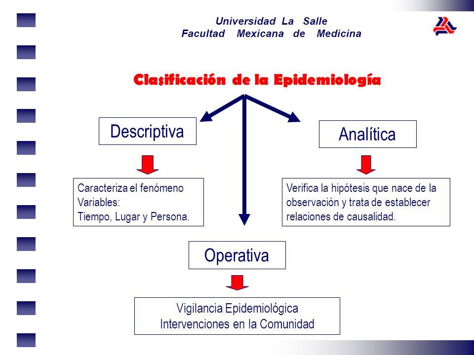 Clasificación de la Epidemiología
