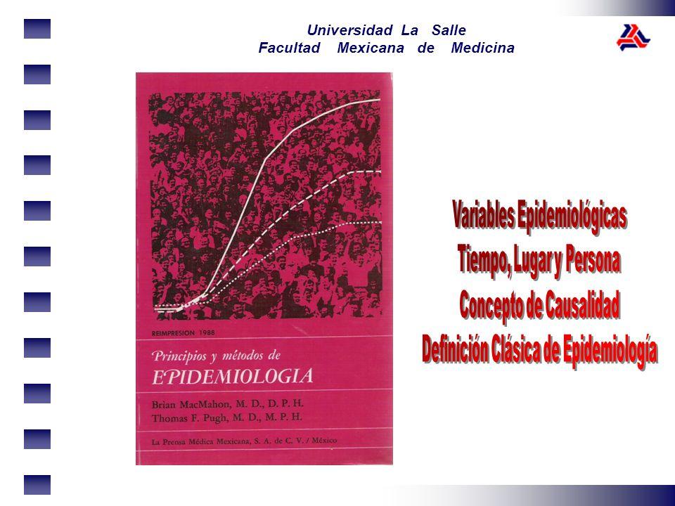 Variables Epidemiológicas Tiempo, Lugar y Persona