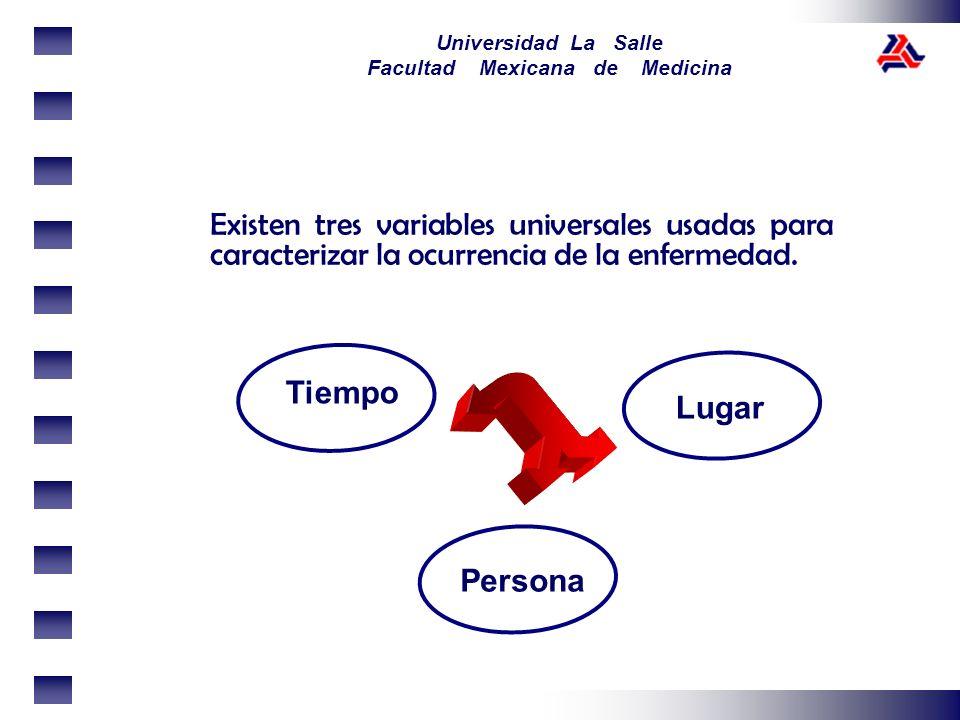 Existen tres variables universales usadas para caracterizar la ocurrencia de la enfermedad.