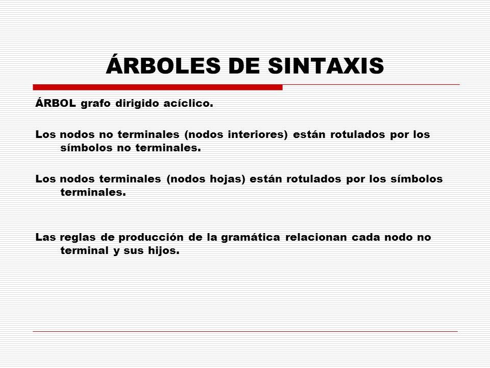 ÁRBOLES DE SINTAXIS ÁRBOL grafo dirigido acíclico.