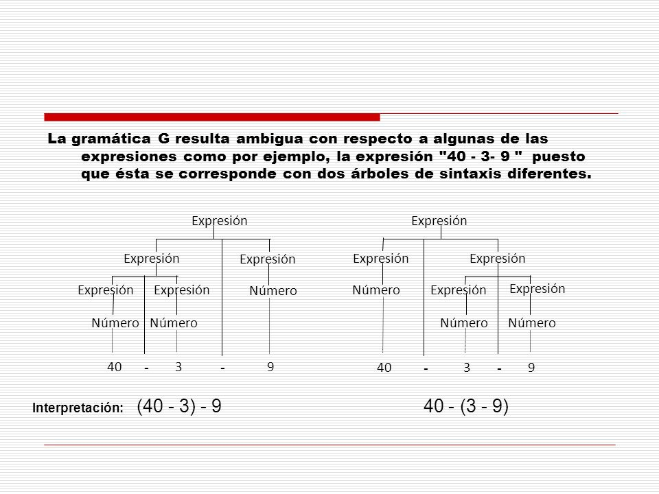 La gramática G resulta ambigua con respecto a algunas de las expresiones como por ejemplo, la expresión 40 - 3- 9 puesto que ésta se corresponde con dos árboles de sintaxis diferentes.