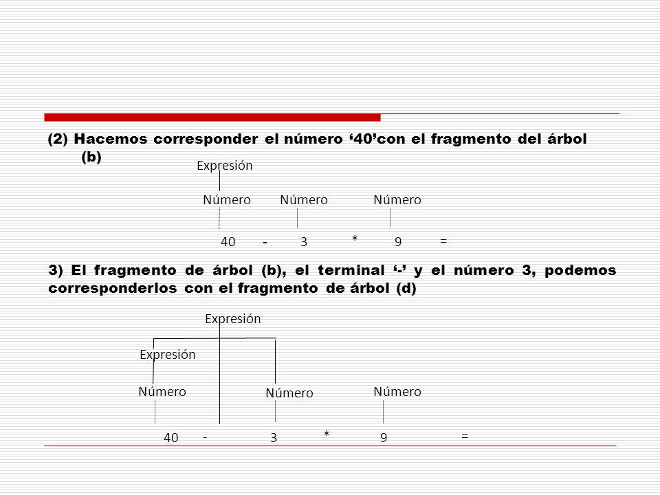 (2) Hacemos corresponder el número '40'con el fragmento del árbol (b)