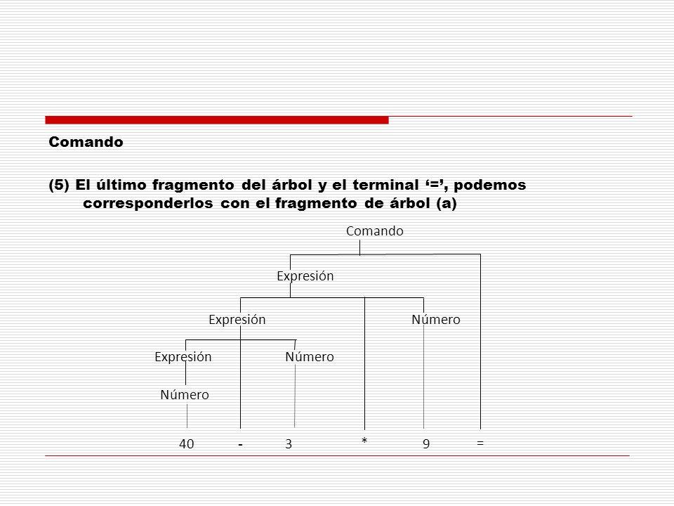 Comando (5) El último fragmento del árbol y el terminal '=', podemos corresponderlos con el fragmento de árbol (a)