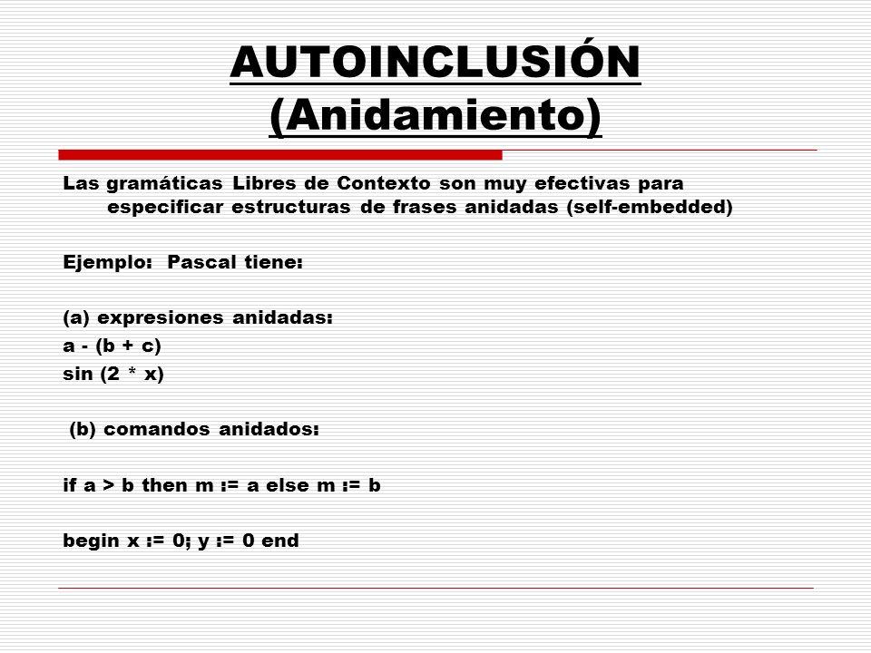 AUTOINCLUSIÓN (Anidamiento)