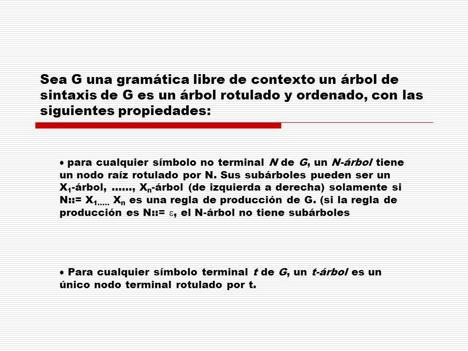 Sea G una gramática libre de contexto un árbol de sintaxis de G es un árbol rotulado y ordenado, con las siguientes propiedades: