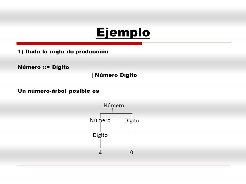 Ejemplo 1) Dada la regla de producción Número ::= Dígito | Número Dígito Un número-árbol posible es