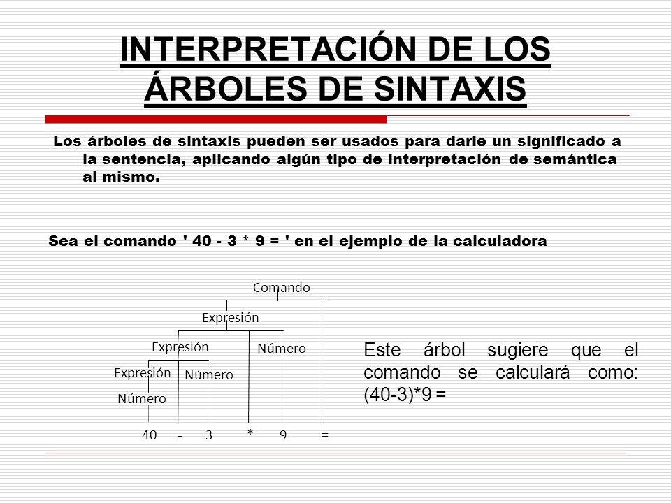INTERPRETACIÓN DE LOS ÁRBOLES DE SINTAXIS