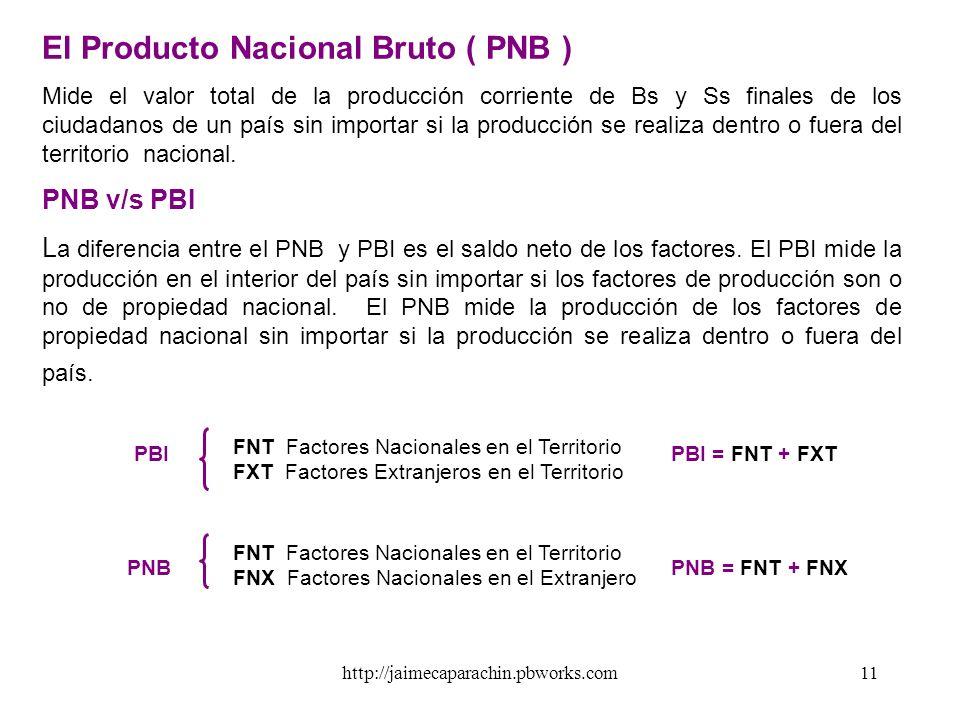 El Producto Nacional Bruto ( PNB )