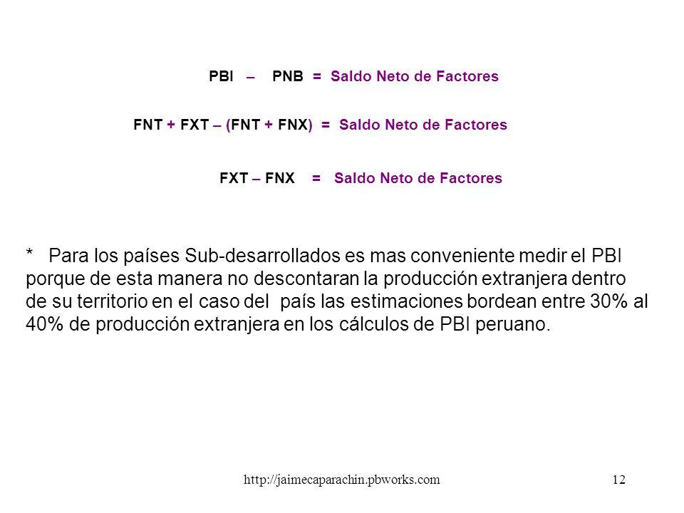 PBI – PNB = Saldo Neto de Factores