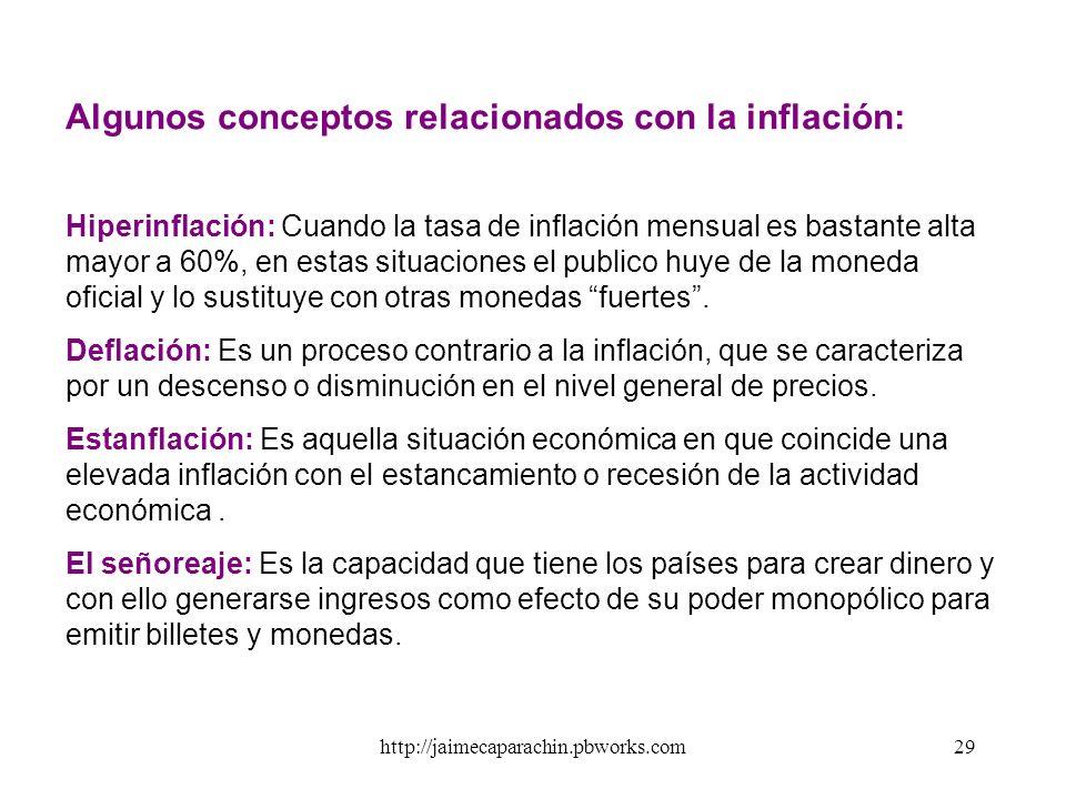 Algunos conceptos relacionados con la inflación:
