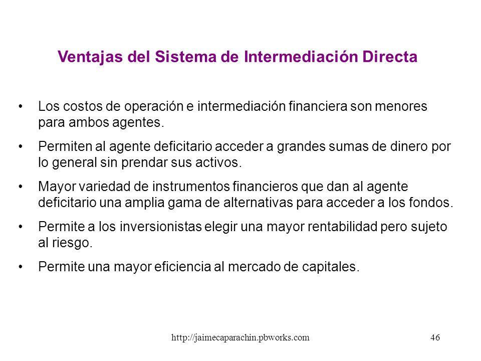 Ventajas del Sistema de Intermediación Directa