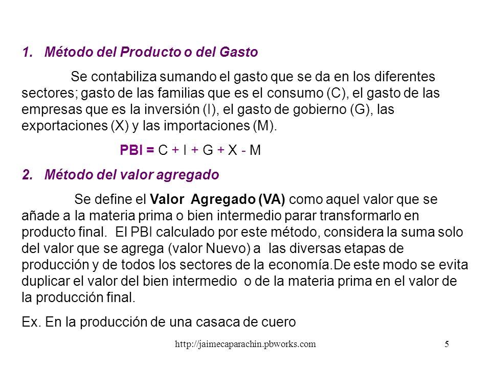 1. Método del Producto o del Gasto