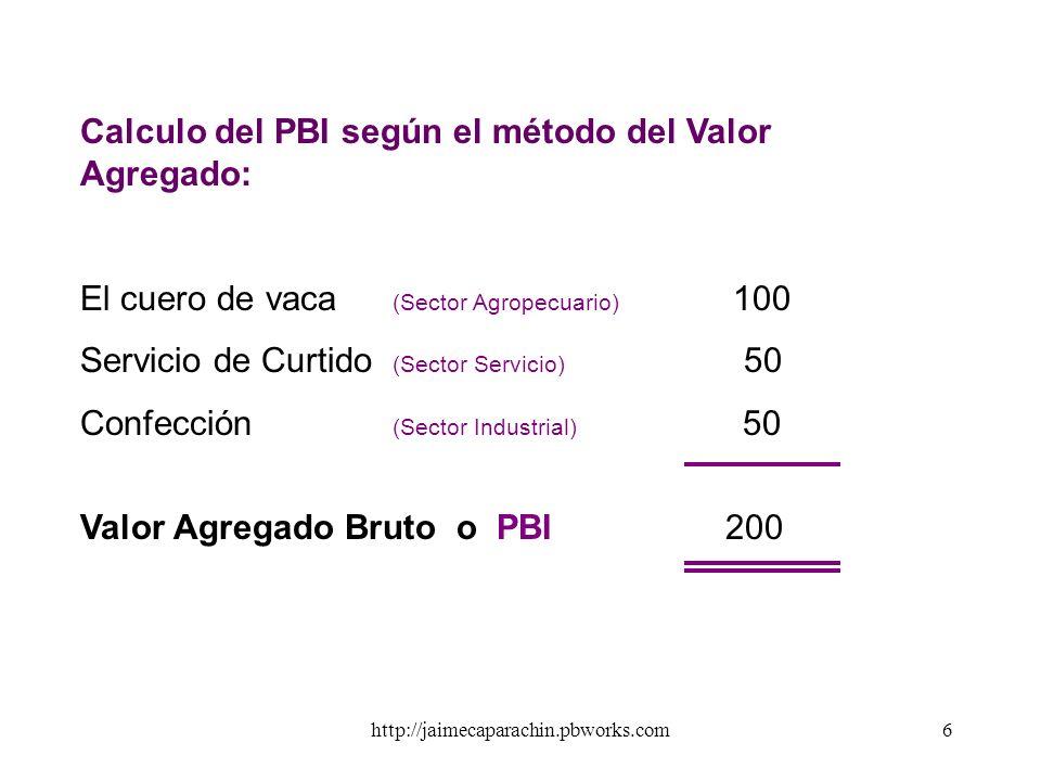 Calculo del PBI según el método del Valor Agregado: